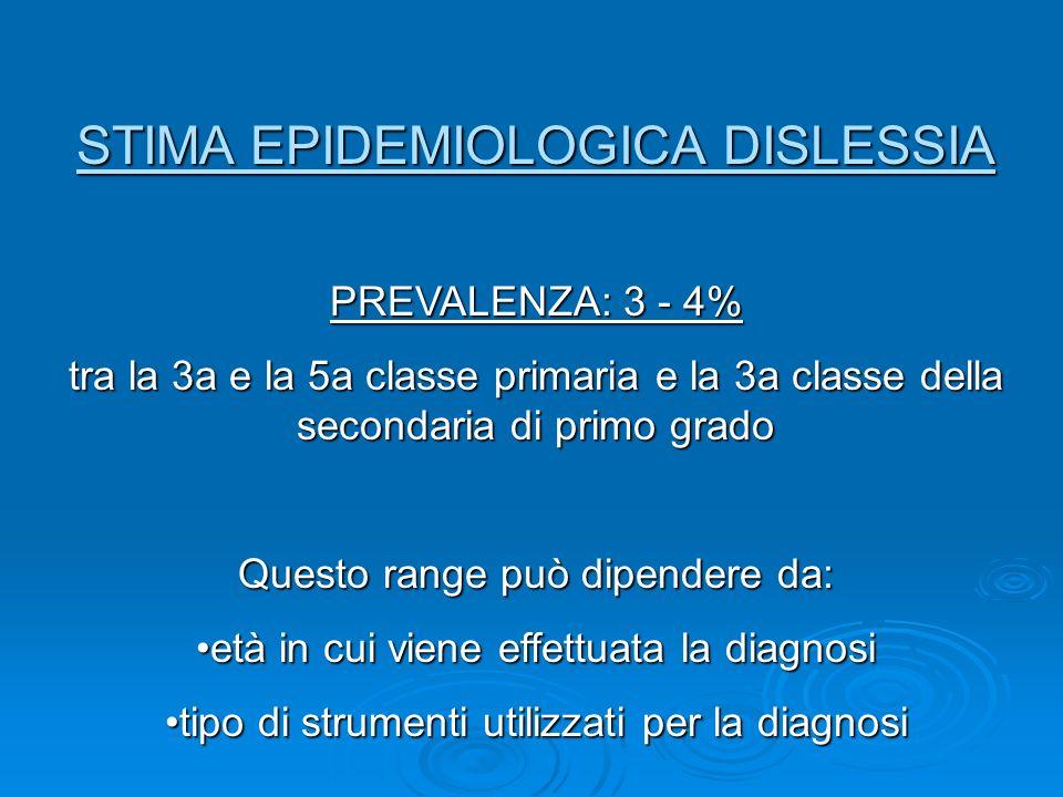 STIMA EPIDEMIOLOGICA DISLESSIA PREVALENZA: 3 - 4% tra la 3a e la 5a classe primaria e la 3a classe della secondaria di primo grado Questo range può dipendere da: età in cui viene effettuata la diagnosietà in cui viene effettuata la diagnosi tipo di strumenti utilizzati per la diagnositipo di strumenti utilizzati per la diagnosi