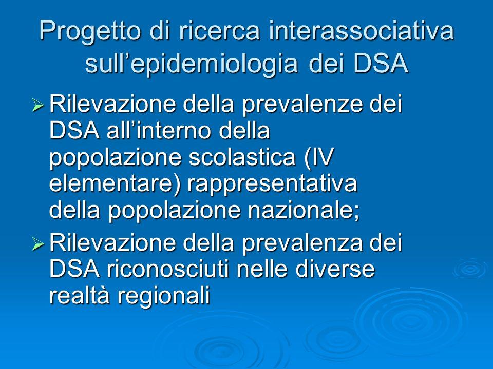 Progetto di ricerca interassociativa sullepidemiologia dei DSA Rilevazione della prevalenze dei DSA allinterno della popolazione scolastica (IV elementare) rappresentativa della popolazione nazionale; Rilevazione della prevalenze dei DSA allinterno della popolazione scolastica (IV elementare) rappresentativa della popolazione nazionale; Rilevazione della prevalenza dei DSA riconosciuti nelle diverse realtà regionali Rilevazione della prevalenza dei DSA riconosciuti nelle diverse realtà regionali