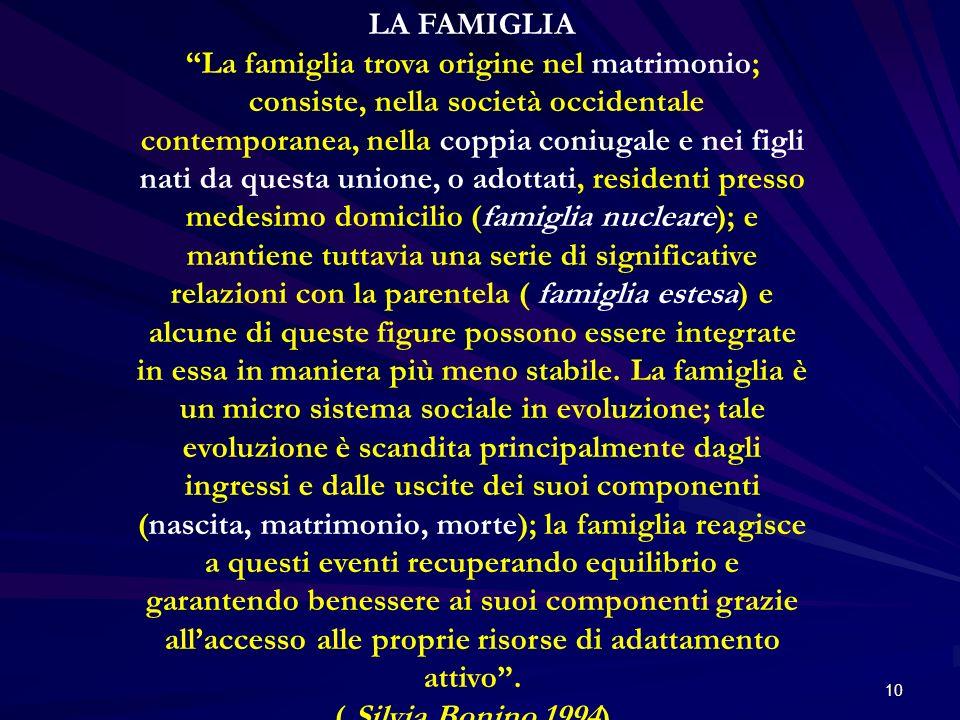 10 LA FAMIGLIA La famiglia trova origine nel matrimonio; consiste, nella società occidentale contemporanea, nella coppia coniugale e nei figli nati da
