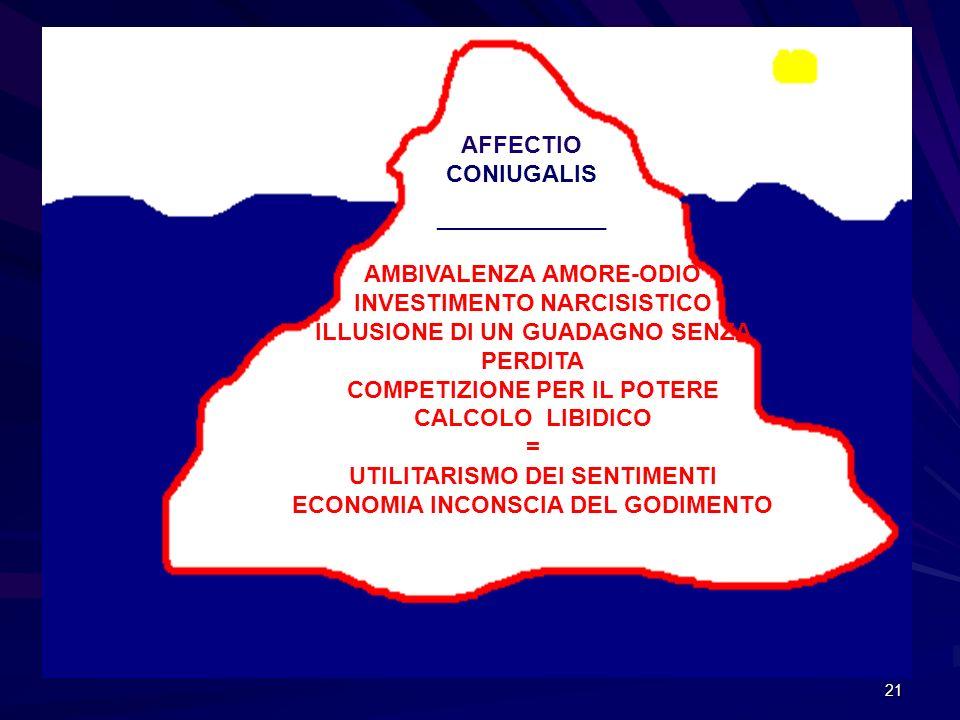 21 AMBIVALENZA AMORE-ODIO INVESTIMENTO NARCISISTICO ILLUSIONE DI UN GUADAGNO SENZA PERDITA COMPETIZIONE PER IL POTERE CALCOLO LIBIDICO = UTILITARISMO