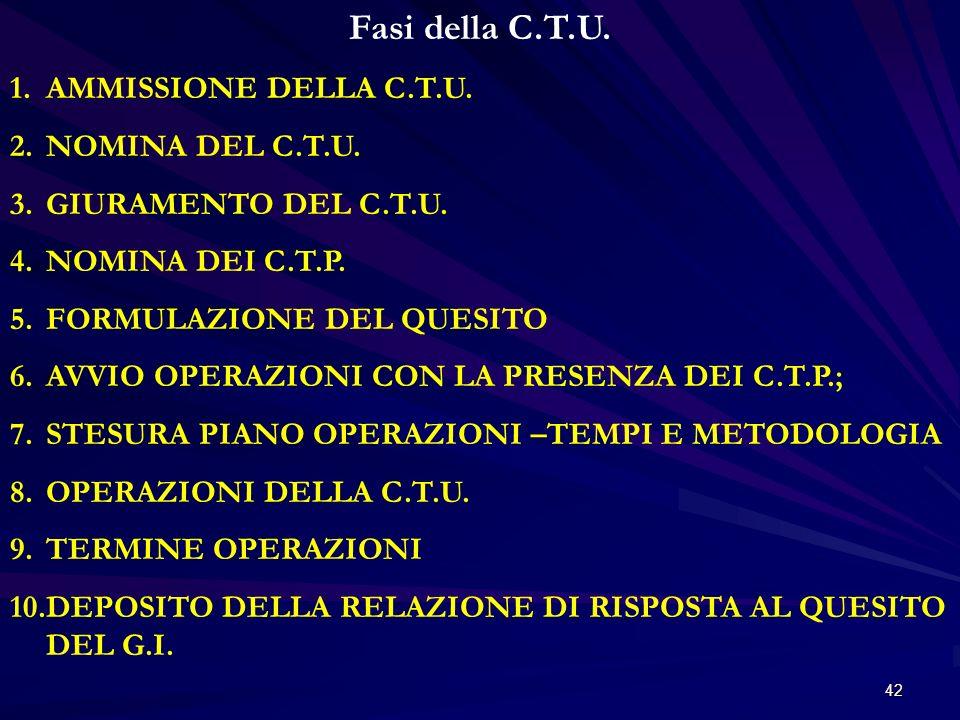42 Fasi della C.T.U. 1.AMMISSIONE DELLA C.T.U. 2.NOMINA DEL C.T.U. 3.GIURAMENTO DEL C.T.U. 4.NOMINA DEI C.T.P. 5.FORMULAZIONE DEL QUESITO 6.AVVIO OPER