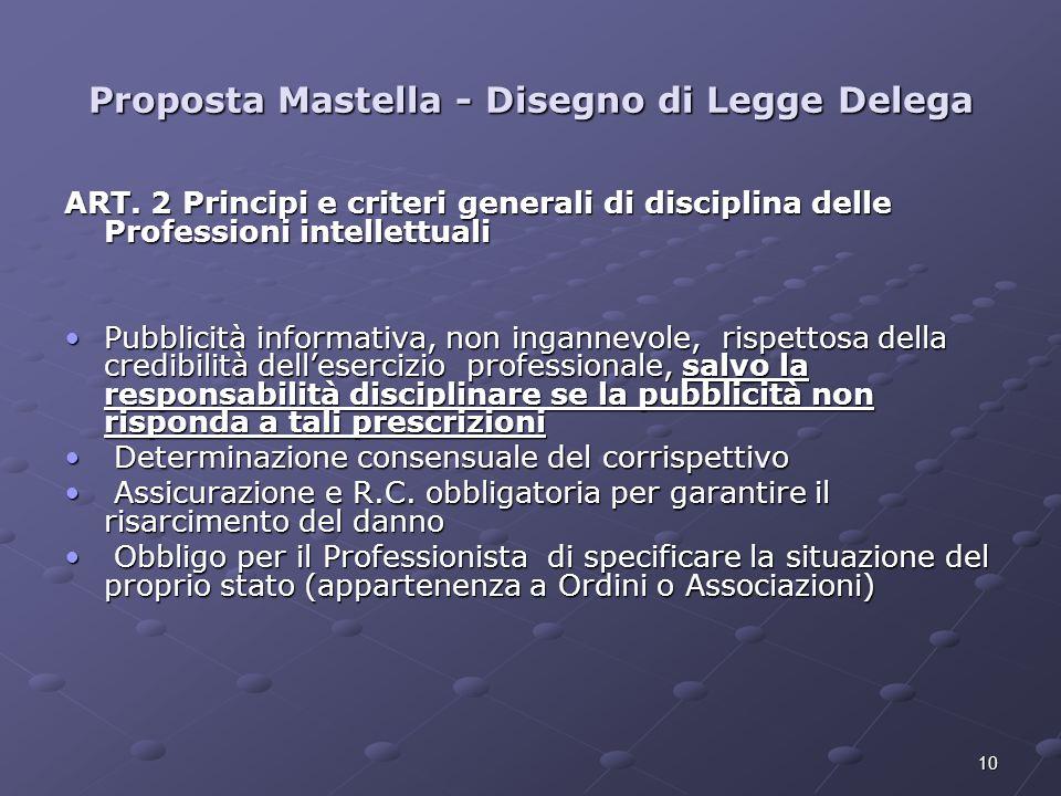 10 Proposta Mastella - Disegno di Legge Delega ART. 2 Principi e criteri generali di disciplina delle Professioni intellettuali Pubblicità informativa