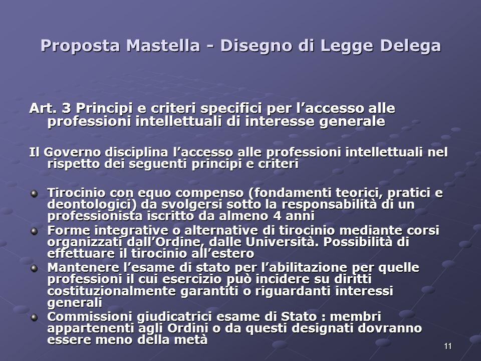 11 Proposta Mastella - Disegno di Legge Delega Art. 3 Principi e criteri specifici per laccesso alle professioni intellettuali di interesse generale I