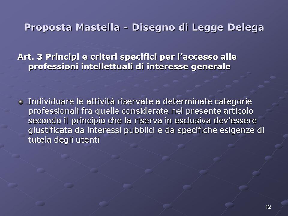 12 Proposta Mastella - Disegno di Legge Delega Art. 3 Principi e criteri specifici per laccesso alle professioni intellettuali di interesse generale I