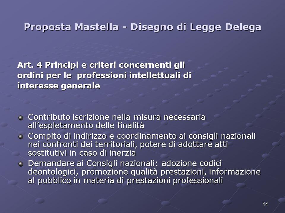 14 Proposta Mastella - Disegno di Legge Delega Art. 4 Principi e criteri concernenti gli ordini per le professioni intellettuali di interesse generale
