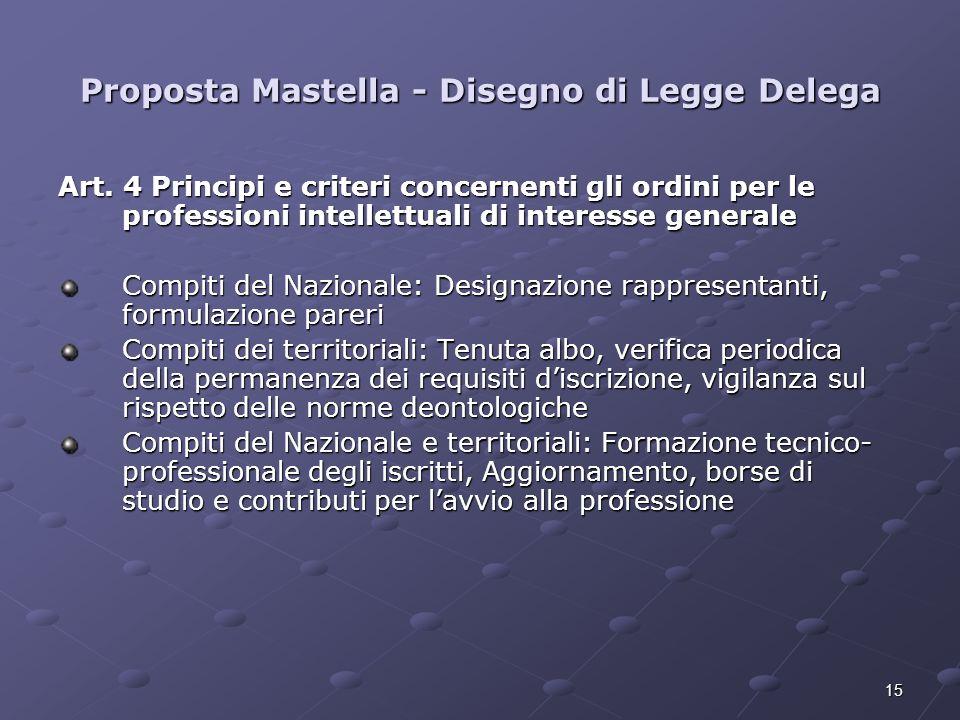 15 Proposta Mastella - Disegno di Legge Delega Art. 4 Principi e criteri concernenti gli ordini per le professioni intellettuali di interesse generale