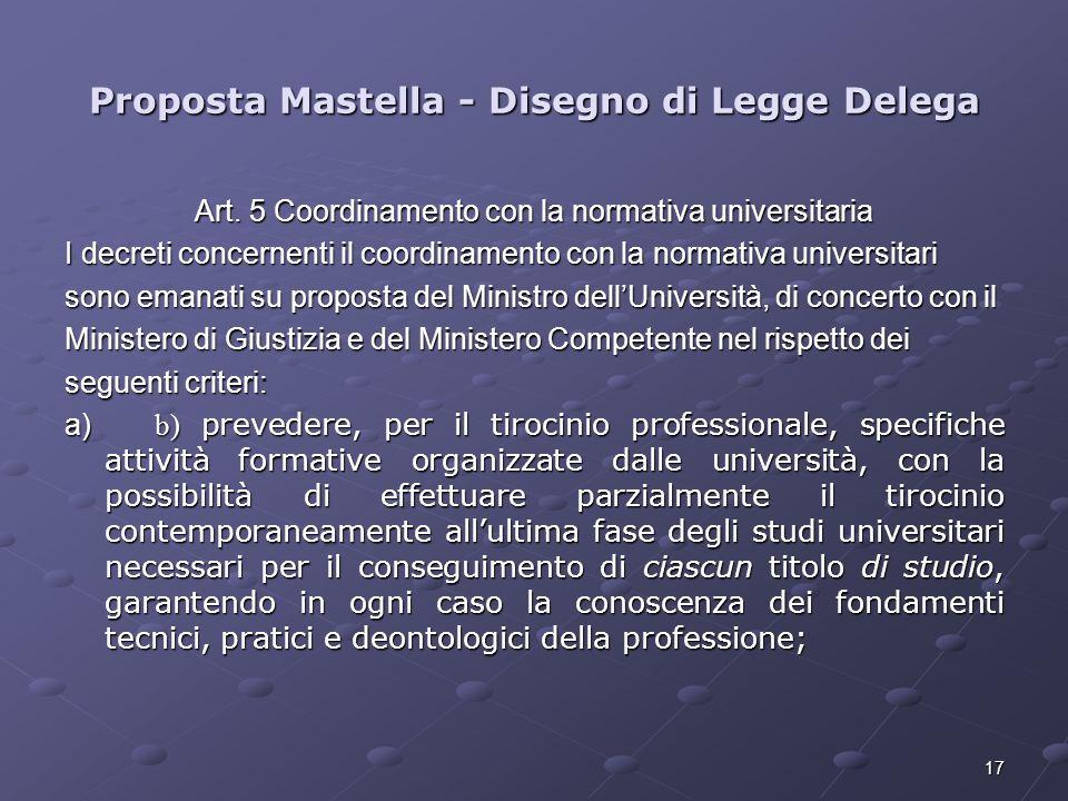 17 Proposta Mastella - Disegno di Legge Delega Art. 5 Coordinamento con la normativa universitaria I decreti concernenti il coordinamento con la norma