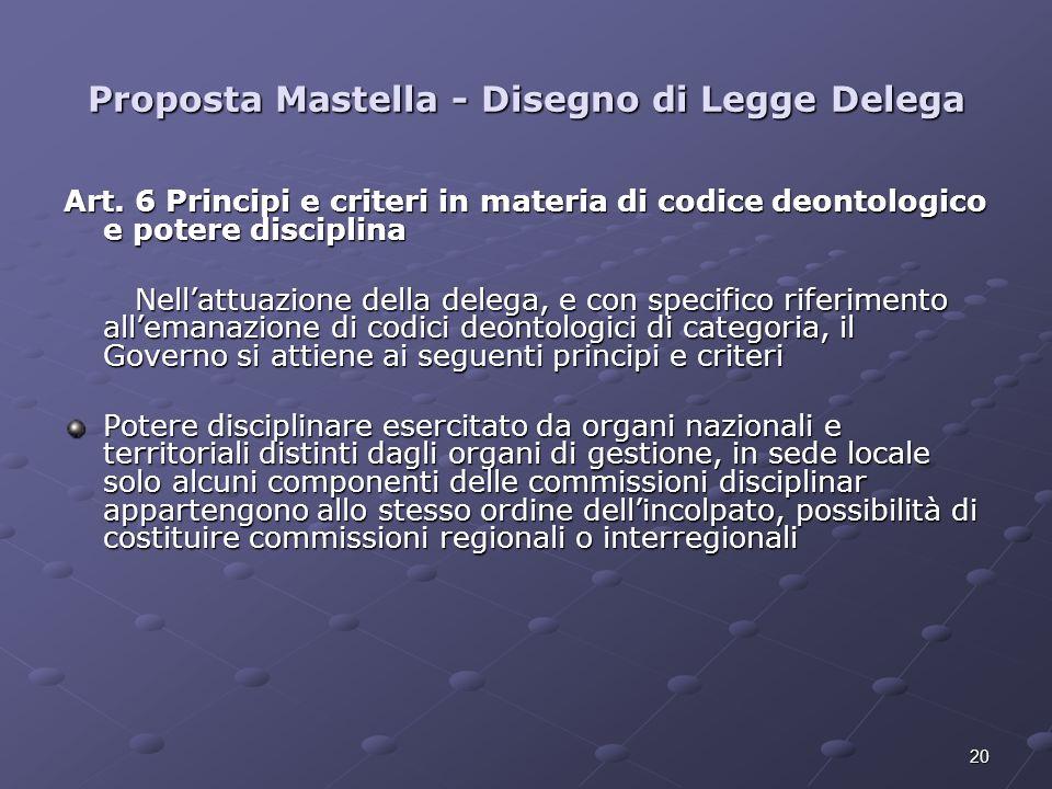 20 Proposta Mastella - Disegno di Legge Delega Art. 6 Principi e criteri in materia di codice deontologico e potere disciplina Nellattuazione della de