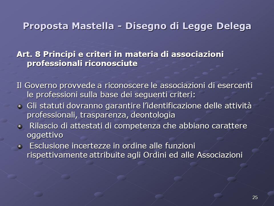 25 Proposta Mastella - Disegno di Legge Delega Art. 8 Principi e criteri in materia di associazioni professionali riconosciute Il Governo provvede a r