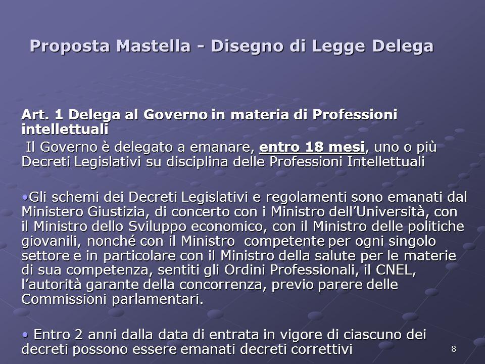 8 Proposta Mastella - Disegno di Legge Delega Art. 1 Delega al Governo in materia di Professioni intellettuali Il Governo è delegato a emanare, entro