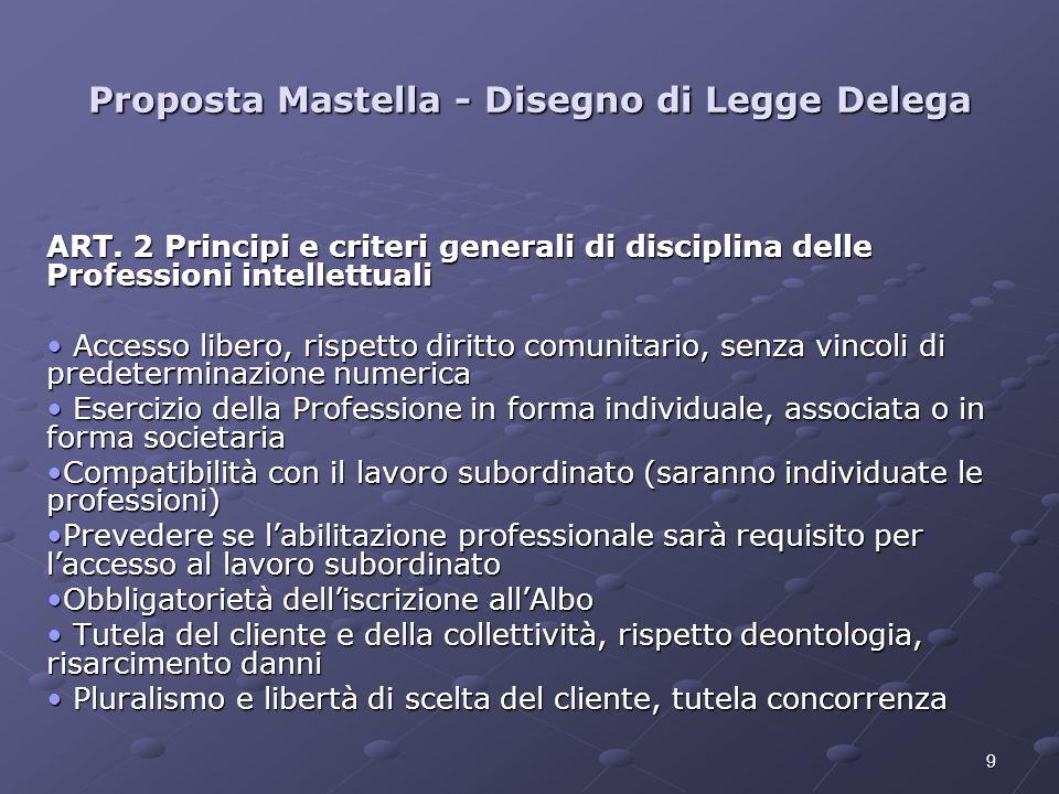 9 Proposta Mastella - Disegno di Legge Delega ART. 2 Principi e criteri generali di disciplina delle Professioni intellettuali Accesso libero, rispett