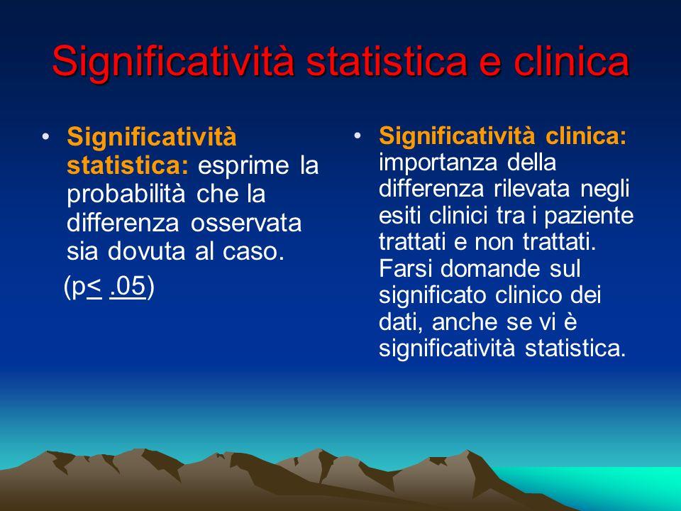 Significatività statistica e clinica Significatività statistica: esprime la probabilità che la differenza osservata sia dovuta al caso. (p<.05) Signif