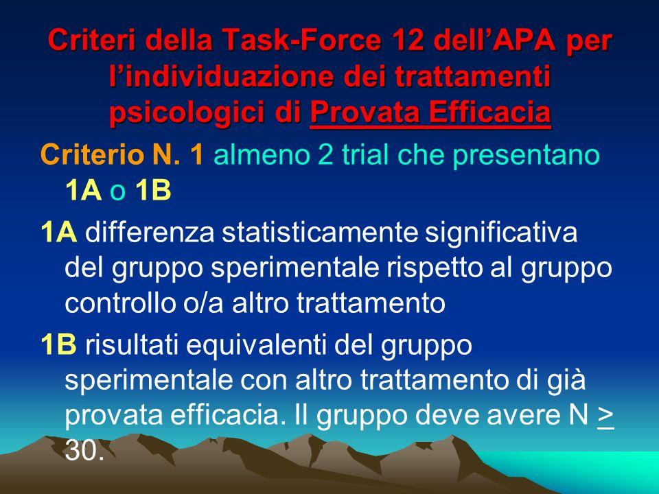 Criteri della Task-Force 12 dellAPA per lindividuazione dei trattamenti psicologici di Provata Efficacia Criterio N. 1 almeno 2 trial che presentano 1