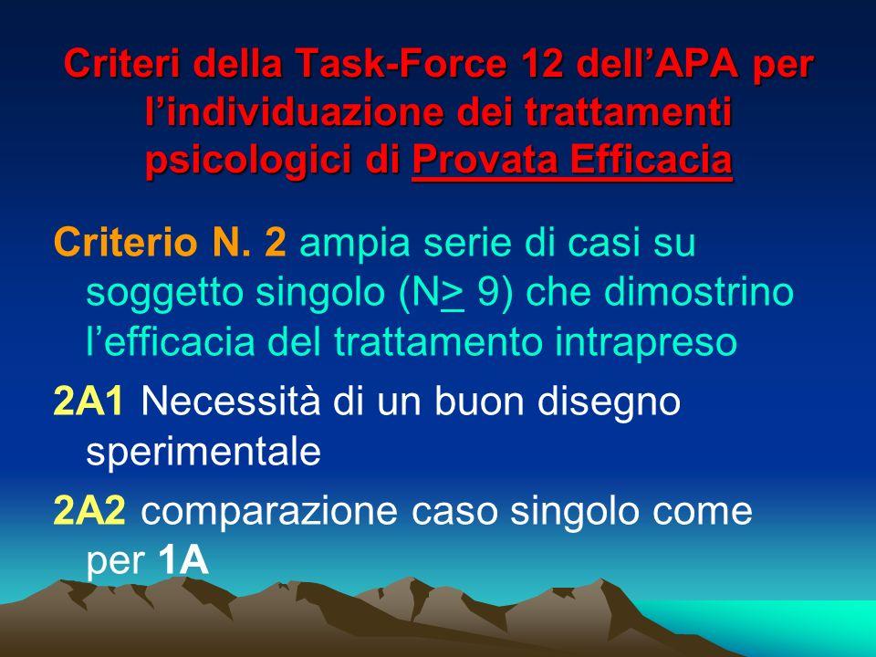 Criteri della Task-Force 12 dellAPA per lindividuazione dei trattamenti psicologici di Provata Efficacia Criterio N. 2 ampia serie di casi su soggetto