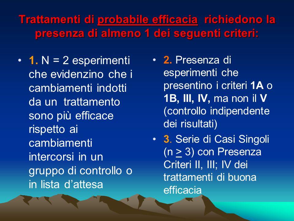 Trattamenti di probabile efficacia richiedono la presenza di almeno 1 dei seguenti criteri: 1. N = 2 esperimenti che evidenzino che i cambiamenti indo