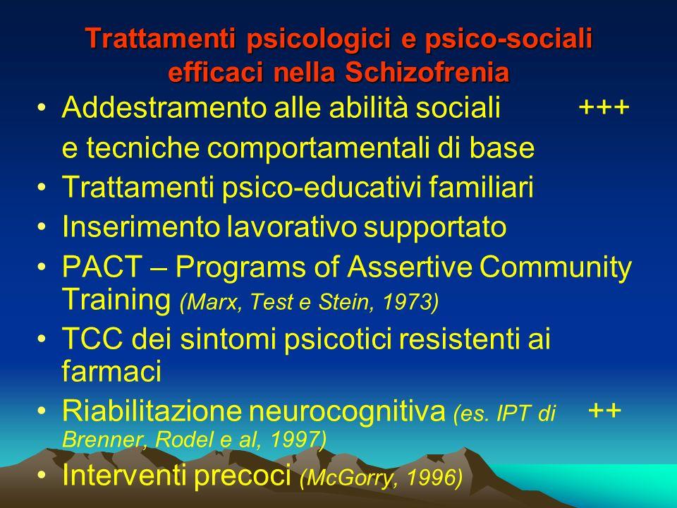 Trattamenti psicologici e psico-sociali efficaci nella Schizofrenia Addestramento alle abilità sociali+++ e tecniche comportamentali di base Trattamen