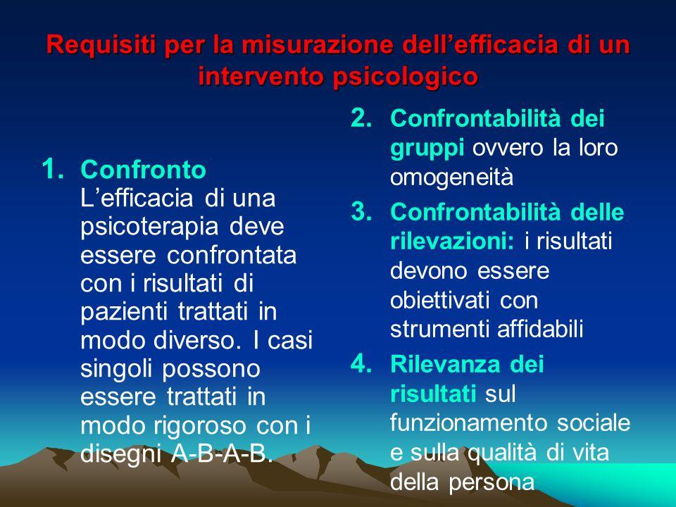 Requisiti per la misurazione dellefficacia di un intervento psicologico 5.