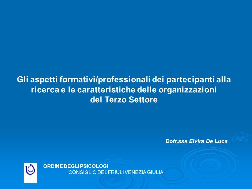 Gli aspetti formativi/professionali dei partecipanti alla ricerca e le caratteristiche delle organizzazioni del Terzo Settore ORDINE DEGLI PSICOLOGI CONSIGLIO DEL FRIULI VENEZIA GIULIA Dott.ssa Elvira De Luca