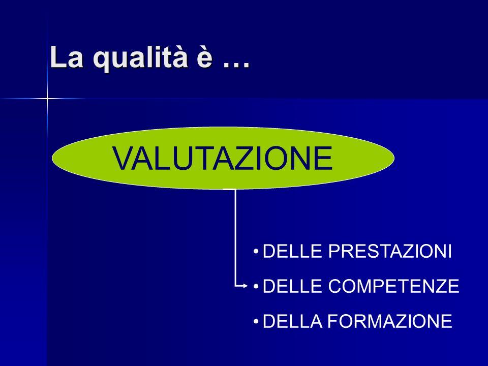 La qualità è … VALUTAZIONE DELLE PRESTAZIONI DELLE COMPETENZE DELLA FORMAZIONE