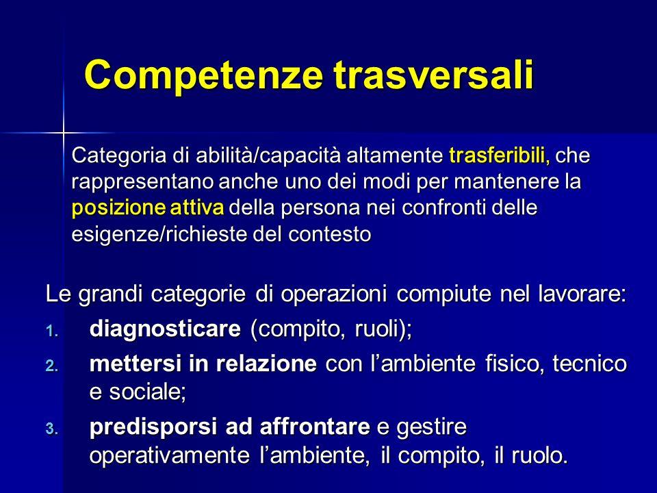 Competenze trasversali Le grandi categorie di operazioni compiute nel lavorare: 1.