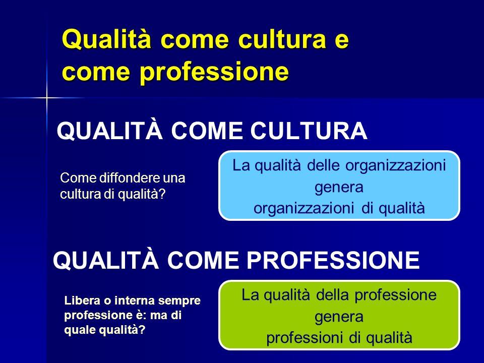 Qualità come cultura e come professione QUALITÀ COME CULTURA QUALITÀ COME PROFESSIONE Come diffondere una cultura di qualità.