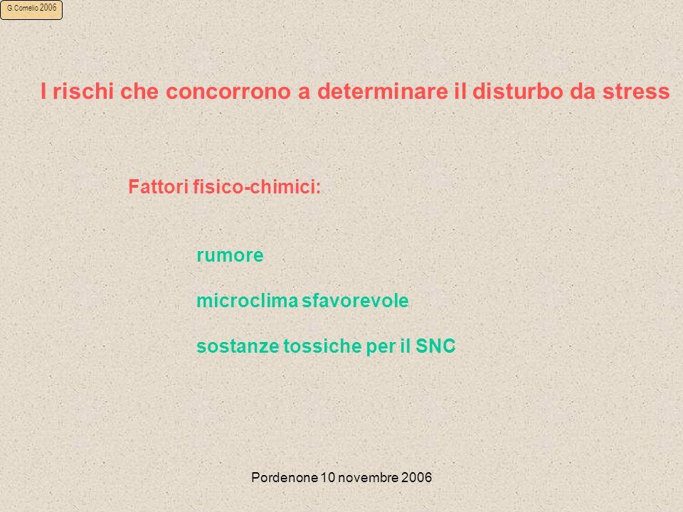 Pordenone 10 novembre 2006 G.Cornelio 2006 I rischi che concorrono a determinare il disturbo da stress Fattori fisico-chimici: rumore microclima sfavorevole sostanze tossiche per il SNC