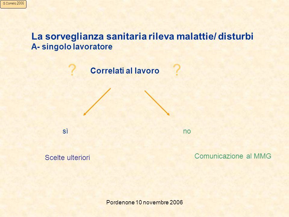 Pordenone 10 novembre 2006 G.Cornelio 2006 La sorveglianza sanitaria rileva malattie/ disturbi A- singolo lavoratore .