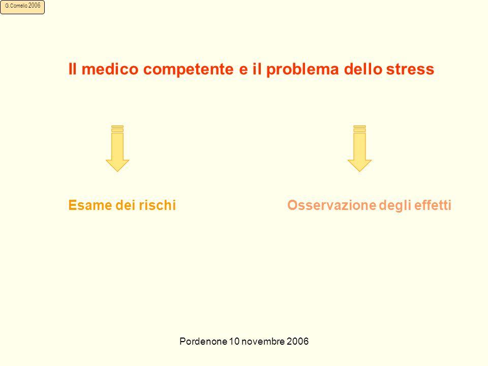 Pordenone 10 novembre 2006 G.Cornelio 2006 Il medico competente e il problema dello stress Esame dei rischi Osservazione degli effetti