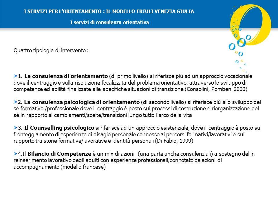 I SERVIZI PER LORIENTAMENTO : IL MODELLO FRIULI VENEZIA GIULIA I servizi di consulenza orientativa Quattro tipologie di intervento : 1. La consulenza