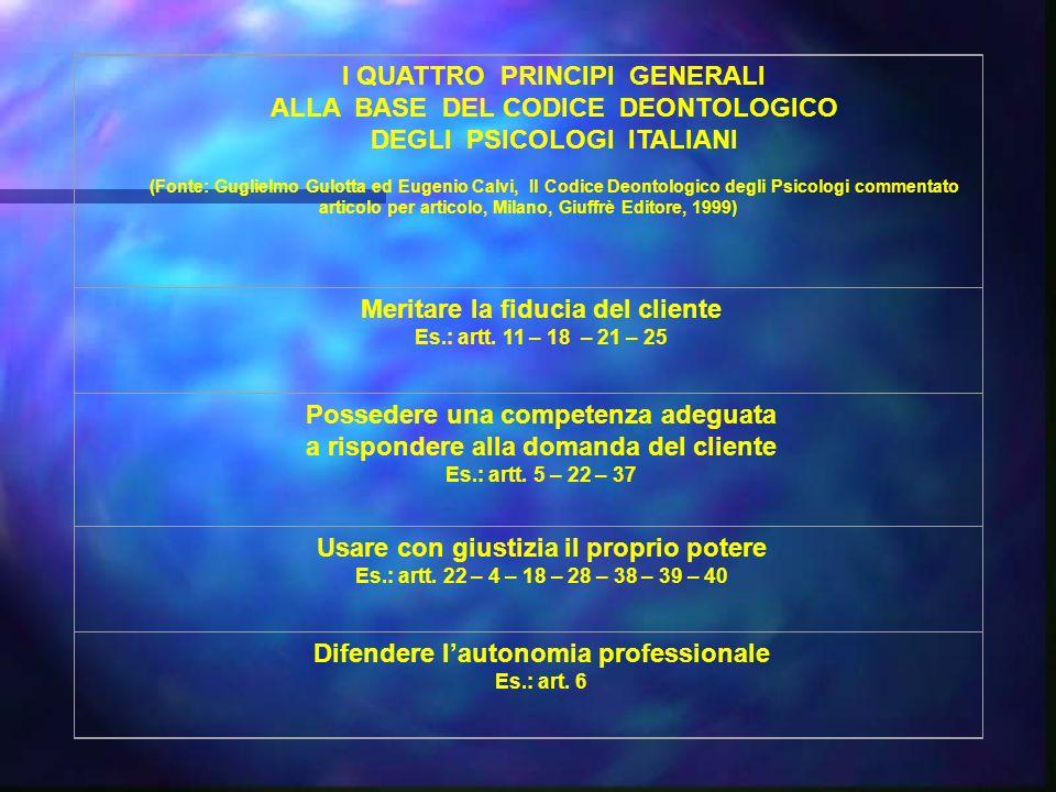I QUATTRO PRINCIPI GENERALI ALLA BASE DEL CODICE DEONTOLOGICO DEGLI PSICOLOGI ITALIANI (Fonte: Guglielmo Gulotta ed Eugenio Calvi, Il Codice Deontolog