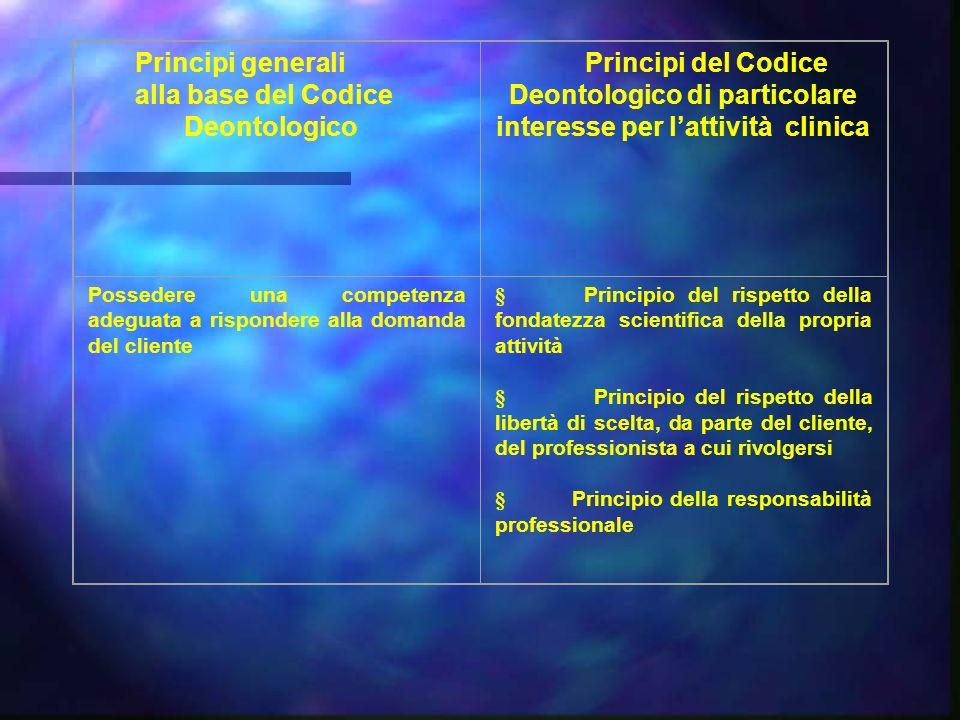 Principi generali alla base del Codice Deontologico Principi del Codice Deontologico di particolare interesse per lattività clinica Possedere una comp