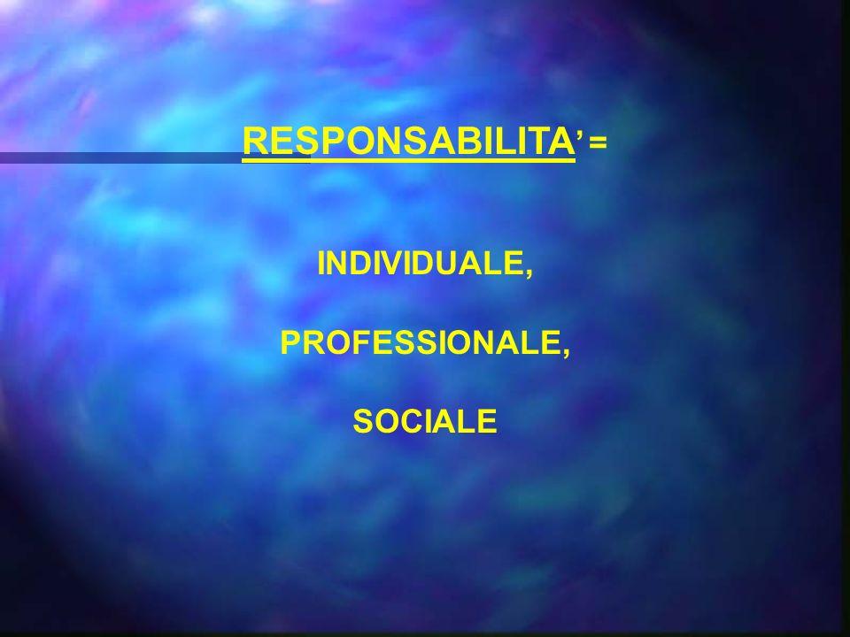 RESPONSABILITA = INDIVIDUALE, PROFESSIONALE, SOCIALE
