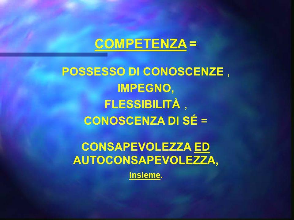 COMPETENZA = POSSESSO DI CONOSCENZE, IMPEGNO, FLESSIBILITÀ, CONOSCENZA DI SÉ = CONSAPEVOLEZZA ED AUTOCONSAPEVOLEZZA, insieme.