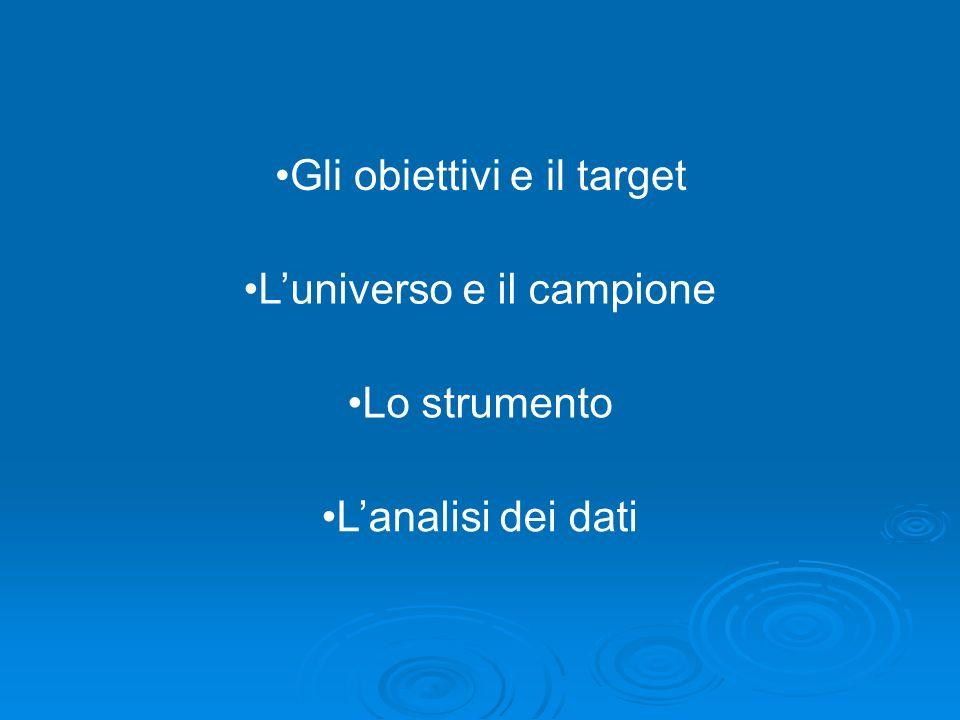Luniverso e il campione Lo strumento Lanalisi dei dati Gli obiettivi e il target