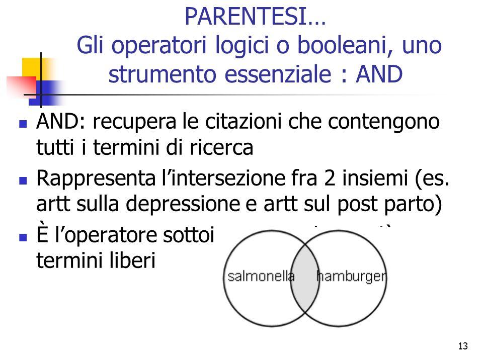 13 PARENTESI… Gli operatori logici o booleani, uno strumento essenziale : AND AND: recupera le citazioni che contengono tutti i termini di ricerca Rappresenta lintersezione fra 2 insiemi (es.