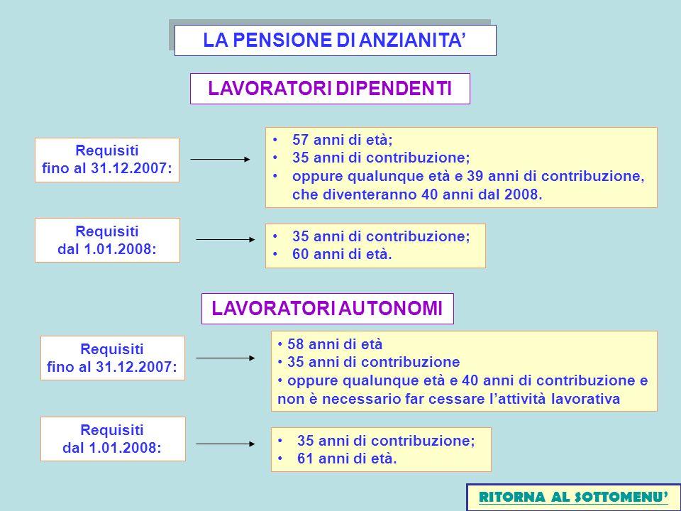 LA PENSIONE DI ANZIANITA LAVORATORI DIPENDENTI Requisiti fino al 31.12.2007: 57 anni di età; 35 anni di contribuzione; oppure qualunque età e 39 anni