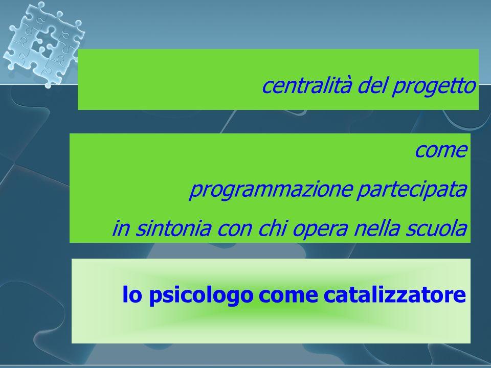 centralità del progetto come programmazione partecipata in sintonia con chi opera nella scuola lo psicologo come catalizzatore