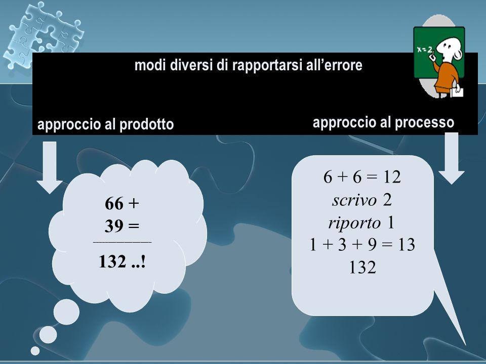 modi diversi di rapportarsi allerrore approccio al prodotto 66 + 39 = _____________________ 132..! 6 + 6 = 12 scrivo 2 riporto 1 1 + 3 + 9 = 13 132 ap
