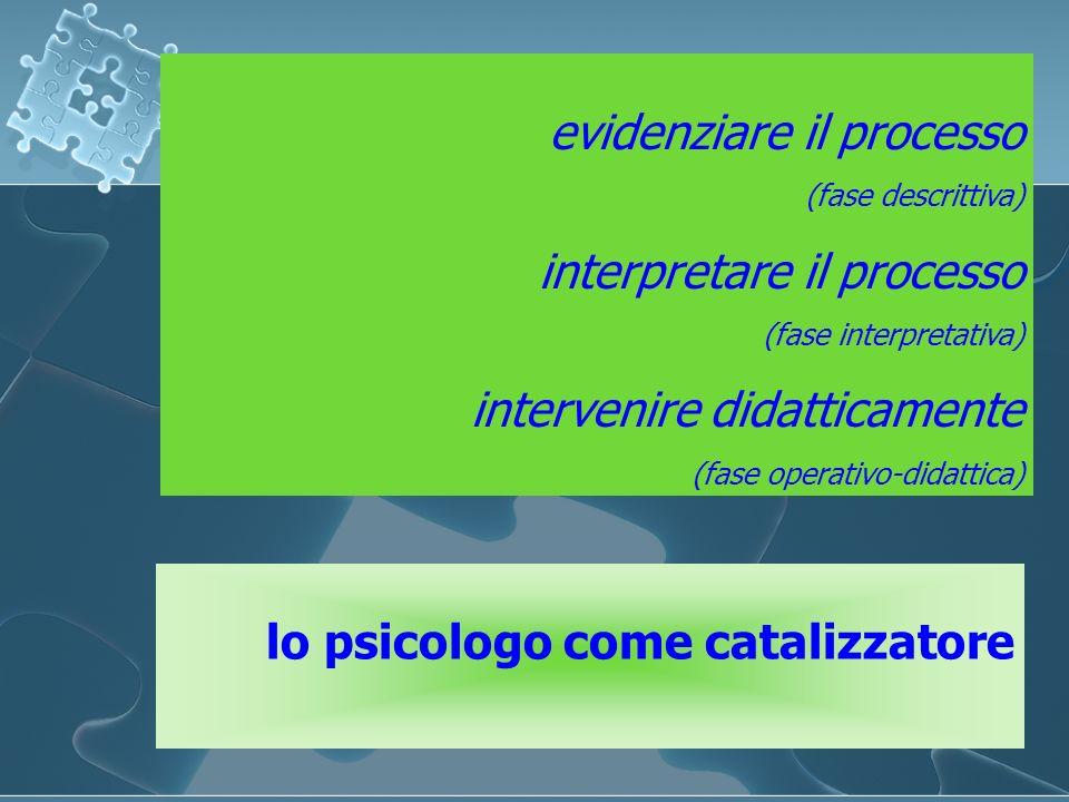 evidenziare il processo (fase descrittiva) interpretare il processo (fase interpretativa) intervenire didatticamente (fase operativo-didattica) lo psi