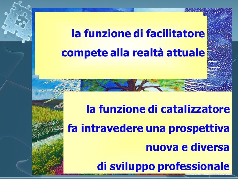 la funzione di facilitatore compete alla realtà attuale la funzione di catalizzatore fa intravedere una prospettiva nuova e diversa di sviluppo profes