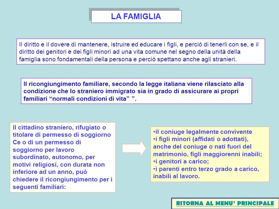 LA FAMIGLIA Il cittadino straniero, rifugiato o titolare di permesso di soggiorno Ce o di un permesso di soggiorno per lavoro subordinato, autonomo, p