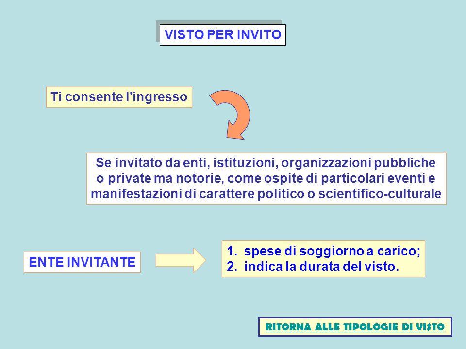 VISTO PER INVITO Ti consente l'ingresso Se invitato da enti, istituzioni, organizzazioni pubbliche o private ma notorie, come ospite di particolari ev