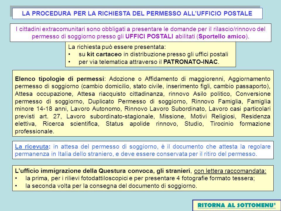 LA PROCEDURA PER LA RICHIESTA DEL PERMESSO ALLUFFICIO POSTALE Elenco tipologie di permessi: Adozione o Affidamento di maggiorenni, Aggiornamento perme