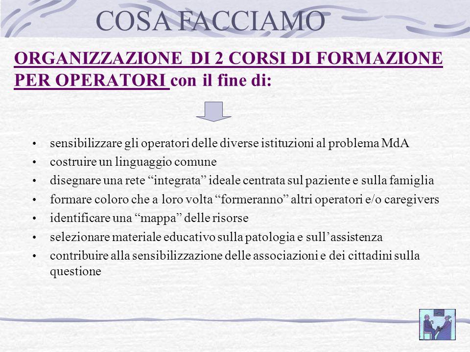 COORDINAMENTO CON GLI OPERATORI DELLE ALTRE ISTITUZIONI AL FINE DI COINVOLGERLI NEL PROCESSO DIAGNOSTICO-TERAPEUTICO-ASSISTENZIALE MMG RSA - RESIDENZE SANITARIE ASSISTENZIALI (funzione respiro) SERVIZIO INFERMIERISTICO DISTRETTUALE UNITA DI RIABILITAZIONE DISTRETTUALE UNITA PRIME CURE DISTRETTUALE AZIENDA OSPEDALIERA DURANTE I RICOVERI CLINICA PSICHIATRICA – CRONOS CLINICA NEUROLOGICA CSM SERVIZIO SOCIALE DEL COMUNE ASSOCIAZIONE DE BANFIELD SOCIETA TELEVITA - Amalia 2 – VOLONTARIATO CONVENZIONATO (Gruppo Azione Umanitaria, Filo dArgento, Comunità Famiglia Opicina) CASE DI RIPOSO LAVORO DI RETE e DINTEGRAZIONE