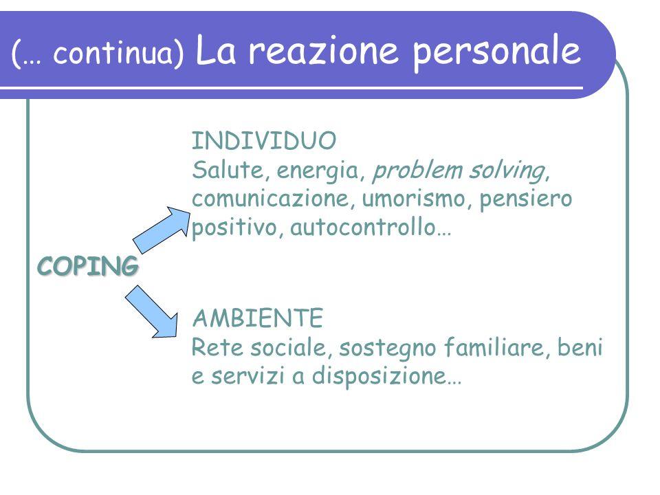 COPING INDIVIDUO Salute, energia, problem solving, comunicazione, umorismo, pensiero positivo, autocontrollo… AMBIENTE Rete sociale, sostegno familiar