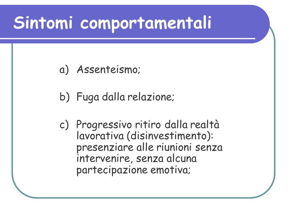 Sintomi comportamentali a) Assenteismo; b) Fuga dalla relazione; c) Progressivo ritiro dalla realtà lavorativa (disinvestimento): presenziare alle riu