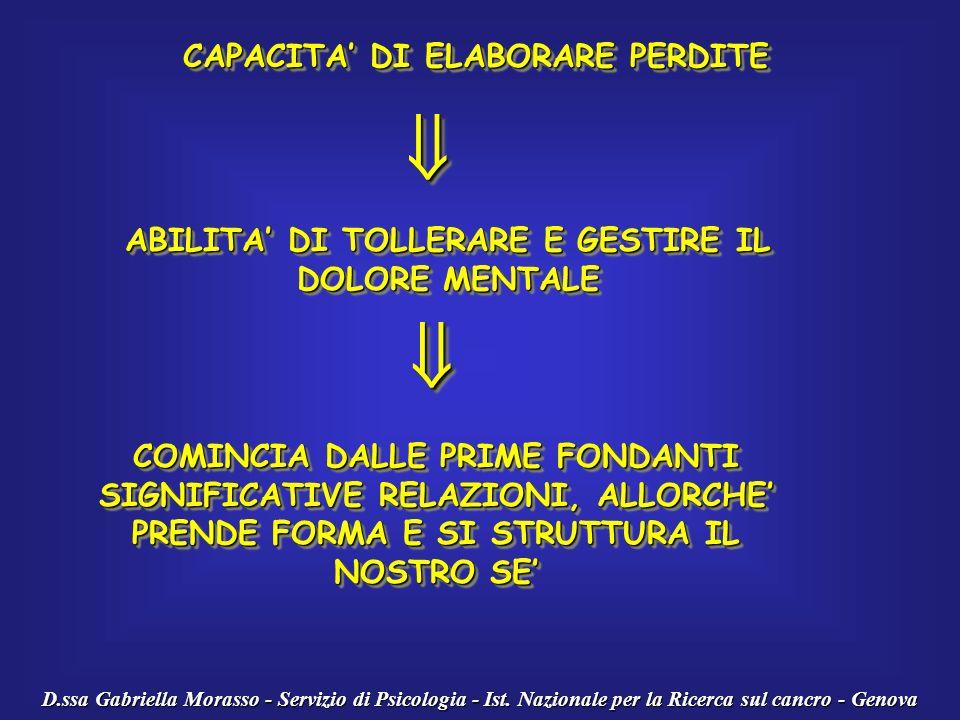 CAPACITA DI ELABORARE PERDITE D.ssa Gabriella Morasso - Servizio di Psicologia - Ist. Nazionale per la Ricerca sul cancro - Genova ABILITA DI TOLLERAR