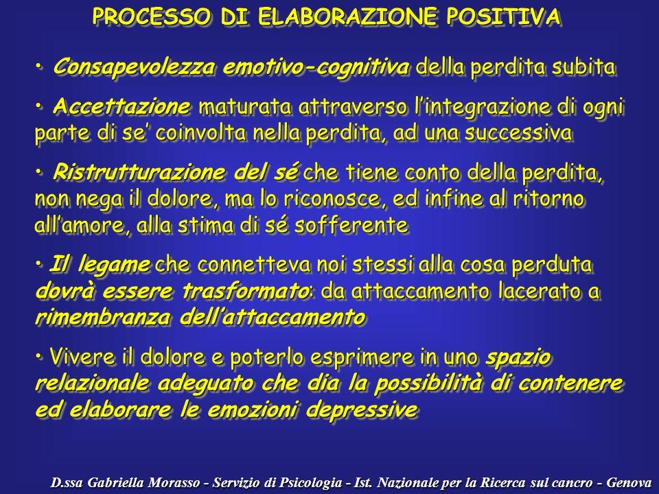 PROCESSO DI ELABORAZIONE POSITIVA D.ssa Gabriella Morasso - Servizio di Psicologia - Ist. Nazionale per la Ricerca sul cancro - Genova Consapevolezza