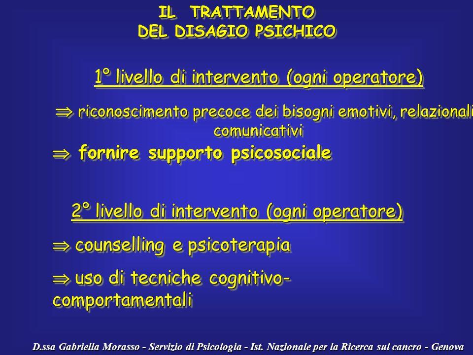 D.ssa Gabriella Morasso - Servizio di Psicologia - Ist. Nazionale per la Ricerca sul cancro - Genova IL TRATTAMENTO DEL DISAGIO PSICHICO IL TRATTAMENT