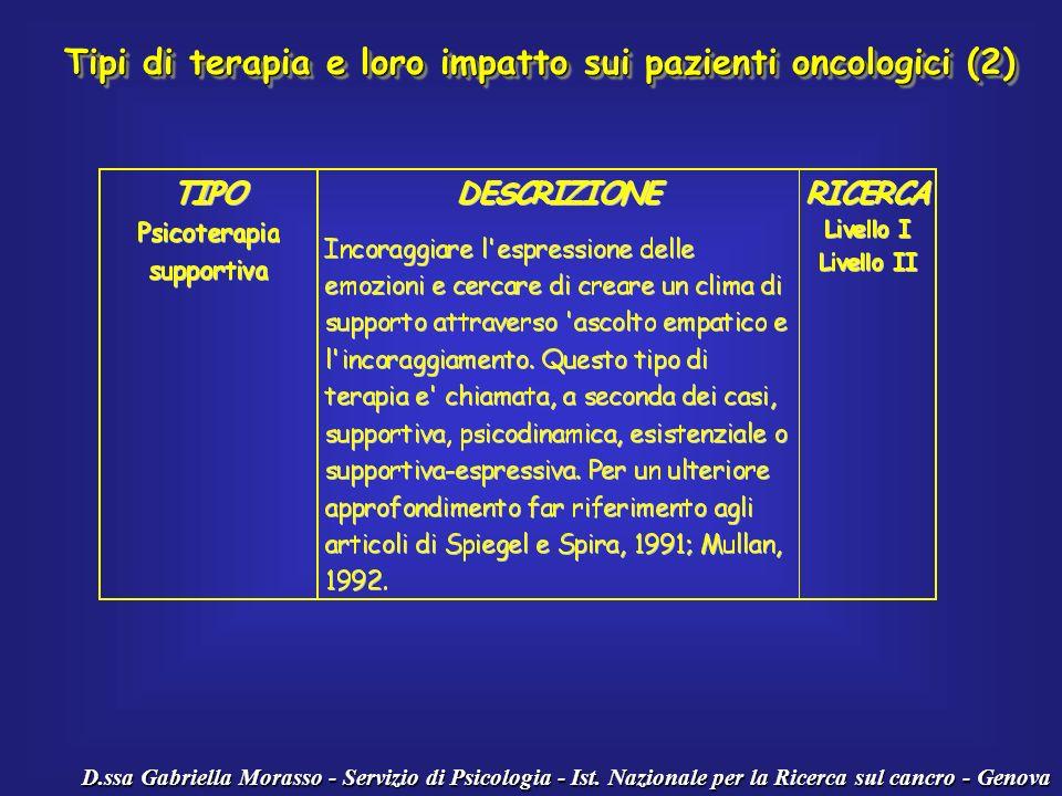 D.ssa Gabriella Morasso - Servizio di Psicologia - Ist. Nazionale per la Ricerca sul cancro - Genova Tipi di terapia e loro impatto sui pazienti oncol
